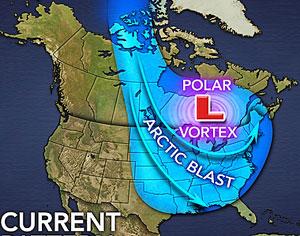 Climate Change Arctic Vortex 2014