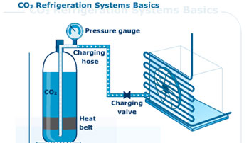 Carbon refrigeration