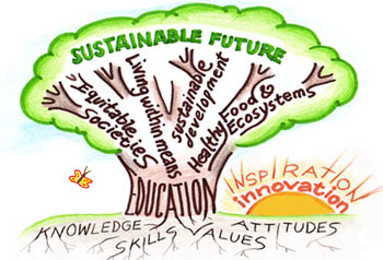 School Sustainability