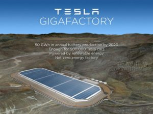 tesla-battery-giga-final