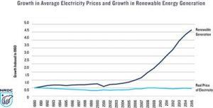 Renewable-Energy-Electric-P