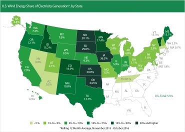 Want Middle Class Manufacturing Jobs? Look to Wind & Solar