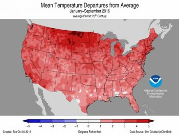 US temperatures