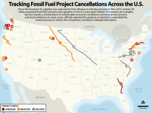 Fracking Cancelled Projects