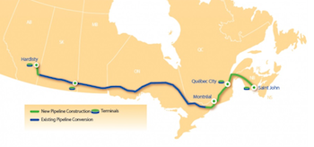 Speaking of Pipelines, Energy East Threatens US & Canada