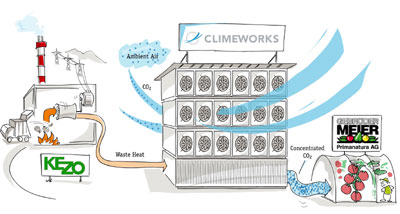 ClimeWorks Starts Pulling Carbon From Atmosphere This Year