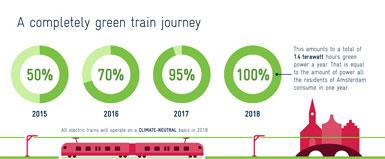 Dutch-Trains.jpg
