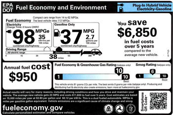 New Car Labels Would Promote Use of Renewable Fuels