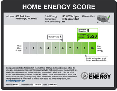 How Energy Efficient are Connecticut's Homes? The State Will Soon Find Out