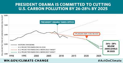 Obama-Climate-final.jpg