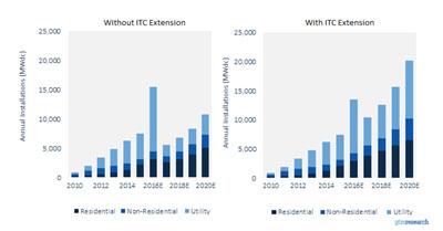 Solar-ITC-Extension.jpg