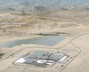 Tesla Gigafactory: Gamechanger for Electric Cars & Energy Storage