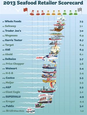 greenpeace-seafood-final.jpg