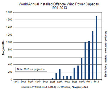 offshore-wind-final.jpg