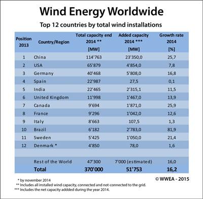 wind-2014.jpg